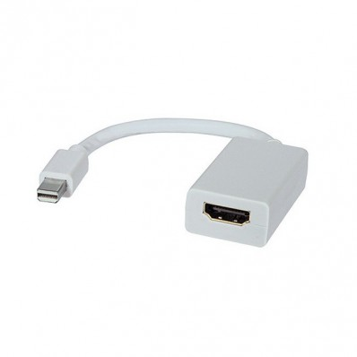 Адаптер Kanex Mini DisplayPort to HDMI Adapter