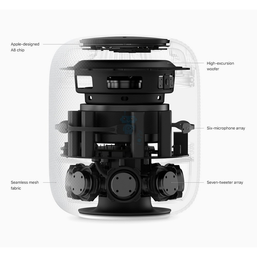 Умная колонка, Apple HomePod Space Gray - серый космос — фото 2